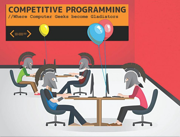 Competitive-Programming-in-Kids