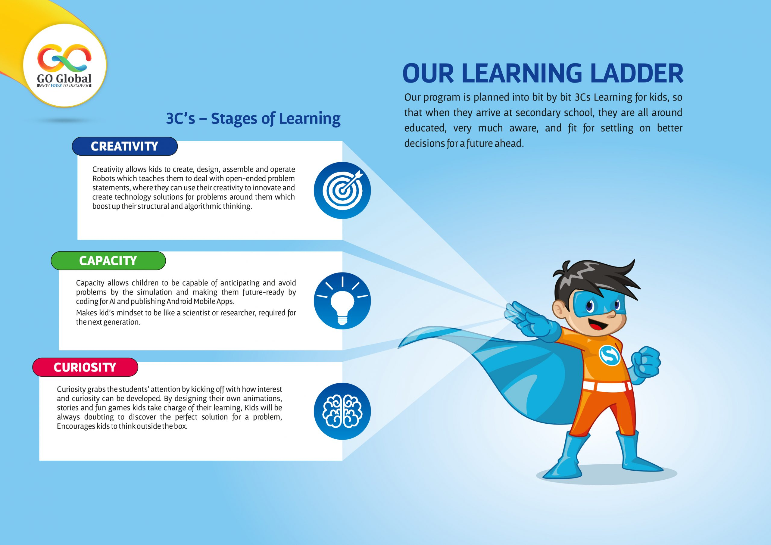 3 c of learning